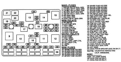 2002 Chevy Silverado Fuse Box Diagram Indexnewspaper Com