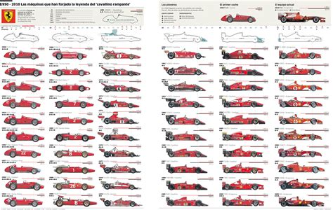 f1 cars history this is s bold vision for the future of formula
