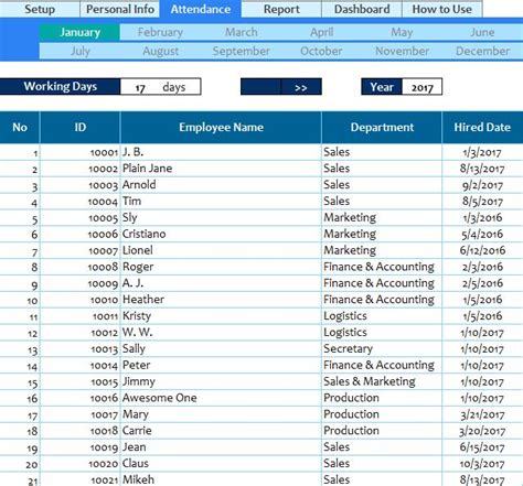 employee forecasting excel template employee attendance spreadsheet my excel templates