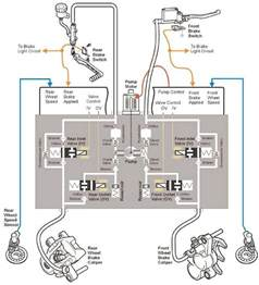 Manual Brake System Diagram Silverado Abs Brake Line Diagram