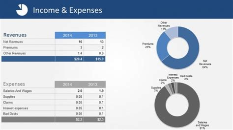 profit loss powerpoint templates
