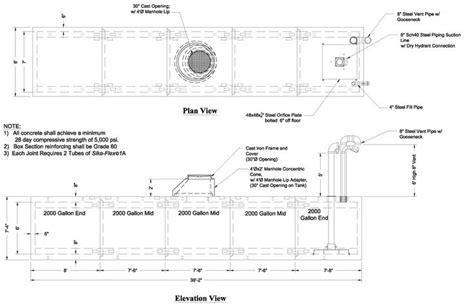 design guidelines for bridge size culverts 44 best underground box culvert home images on pinterest