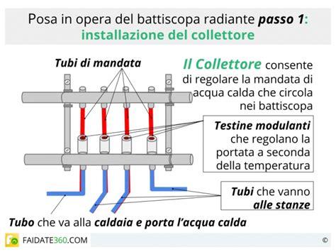 Riscaldamento A Pavimento Temperatura Acqua Mandata by Riscaldamento A Pavimento Costi Materiale E Posa Idee Di