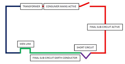 transformer impedance and circuit current transformer impedance and fault current 28 images