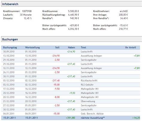 swk bank forum swk bank preis und leistungsverzeichnis forum geld