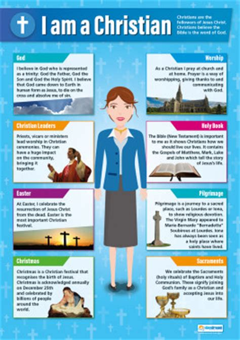 Why I Am A Christian religious education re posters re teaching resources