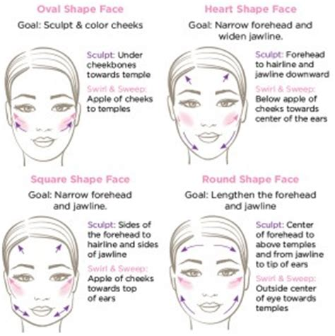 Apple Shaped Face | lift your look to cloud 9 with these tips tricks from