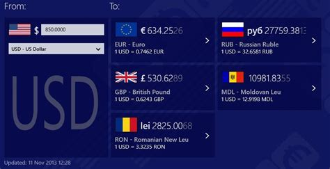 Currency Converter Windows 10 | xe currency converter live rates autos weblog