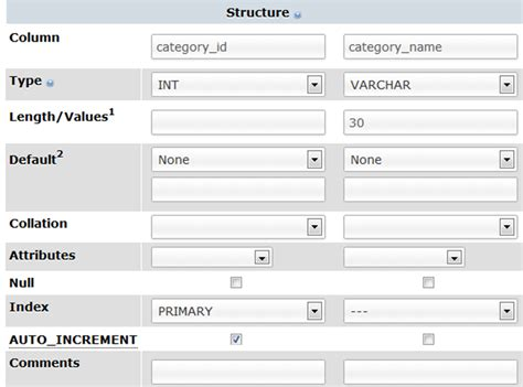 membuat foreign key di phpmyadmin cara membuat relasi tabel pada phpmyadmin jadibaru