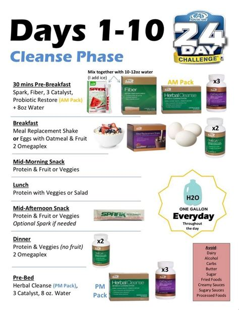 24 Day Detox Challenge by Advocare 24 Day Challenge Days 1 10 Cleanse Advocare