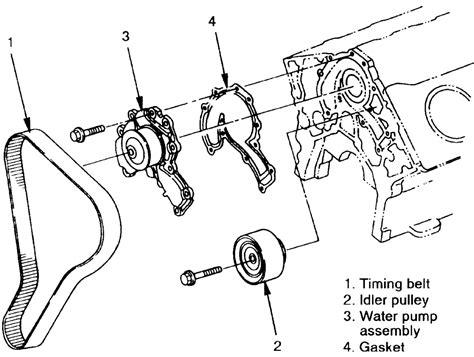 security system 2002 isuzu rodeo electronic valve timing engine wiring isuzu rodeo engine wiring diagram 2001 1998 for sale ni 2004 isuzu rodeo engine