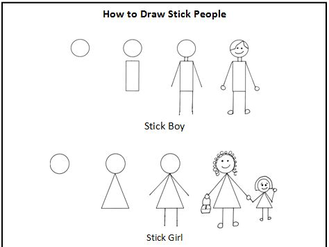 Pre Writing Skills For Preschoolers Drawing Stick People Sound Bytes Reading Spelling Drawing Pictures For Kindergarten