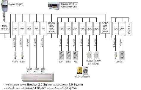 electrical load center wiring diagrams diagram auto