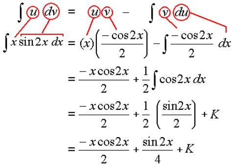 integration by parts with infinite limits