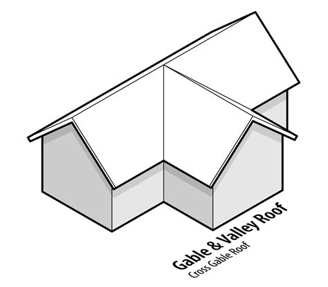 Gable Roof Drawing 15 Types Of Home Roof Designs With Illustrations