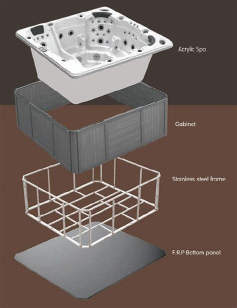 bathtub structure bathtub structure 28 images how bathtub is made material history used parts