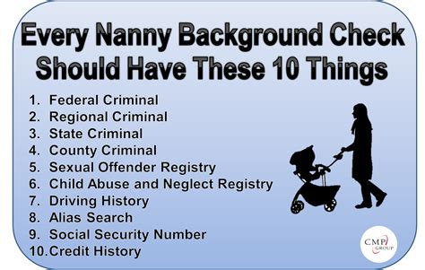 How Much Is A Background Check For Employment Criminal Records County Arrest Records Background Verification Documents