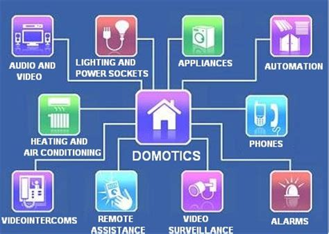 the domotic electric system the technological evolution