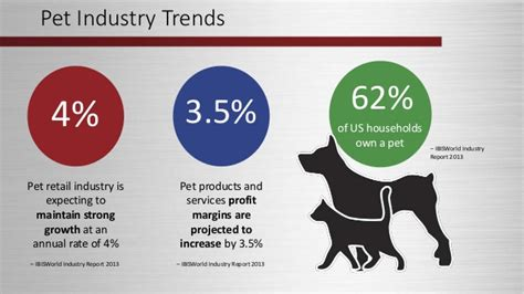 mudlick mail presentation direct mail marketing for the pet retail