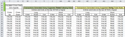 swing table exle traders tips january 2015