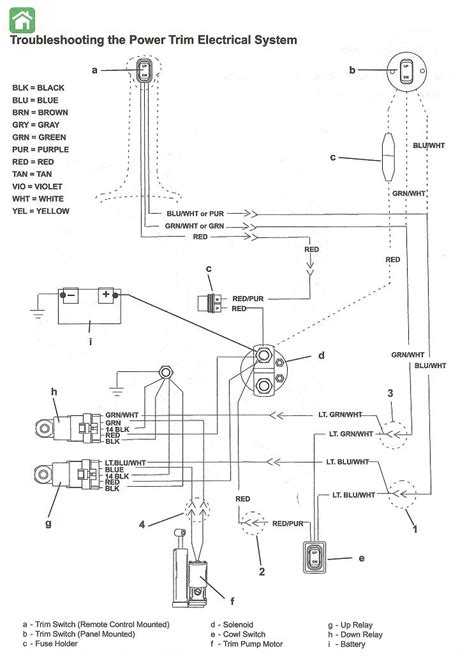 mercury outboard tilt wiring diagram 28 images 70 hp