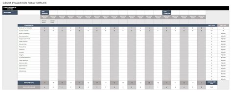 Free Employee Performance Review Templates Smartsheet Recruiter Performance Review Template
