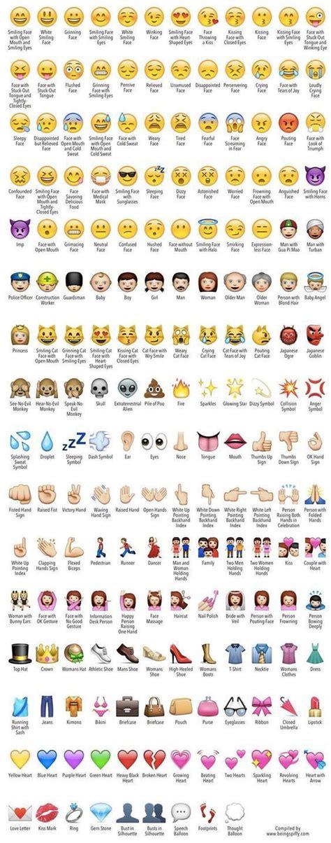 emoji code 25 best ideas about emoji codes on pinterest go emoji