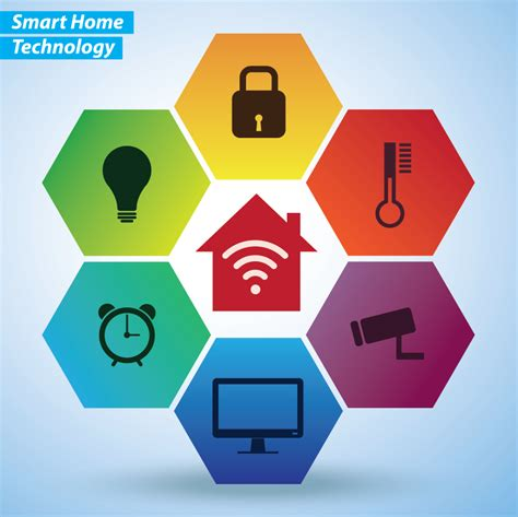 smart home technologies home appliance microchip technology inc