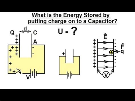 what is a capacitor physics physics e m capacitors capacitance 15 of 37 energy stored on a charged capacitor