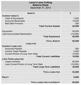 Self Employed Balance Sheet Template accounts receivable ledger template