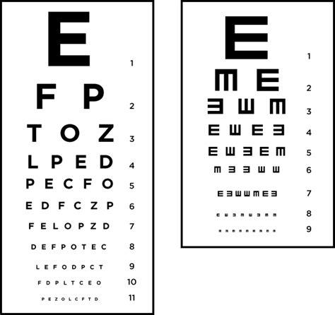 vision test eye test a free eye chart