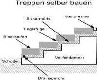 treppen formel steigungsverh 228 ltnis einer treppe treppensteigung berechnen