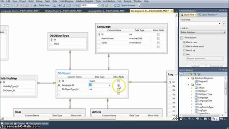 yii2 multi language tutorial multi language systems how professionals create