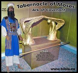 Tent of meeting golden ark of the covenant mercy seat shiloh side jpg