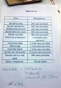 Ordinary Dessin De Chat Rigolo #14: Alorsquoidefun.fr-regles-de-vie-maison-recompense-telephone-notes.png