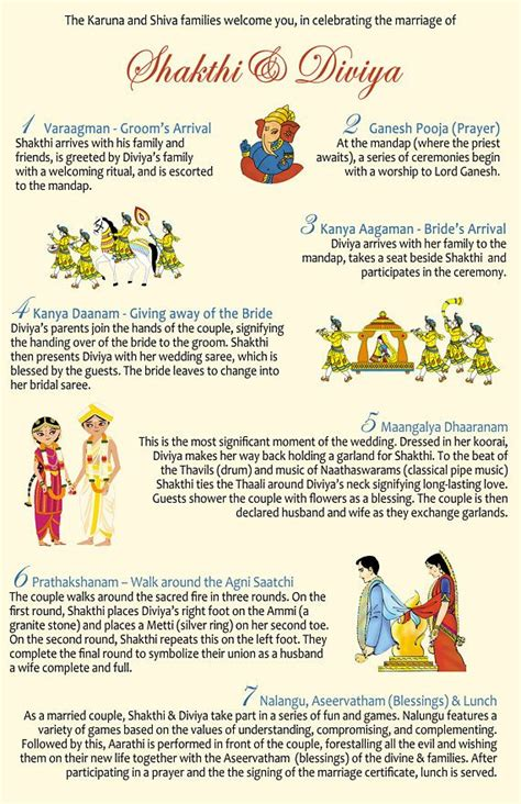 Best 25 Tamil Wedding Ideas On Pinterest South Indian Weddings Tamil Brides And Telugu Brides Indian Wedding Program Template