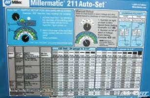 millermatic 211 mvp mig welder how to