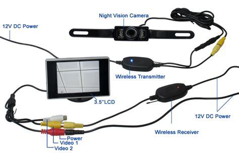 ir wiring diagram get free image about wiring diagram