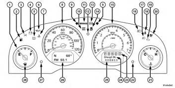 2008 Chrysler 300 Dashboard Symbols Chrysler Changed At The Of This Month