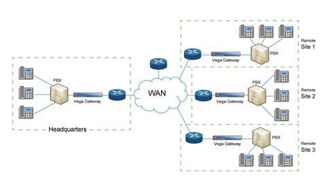 network wire diagram wiring diagram