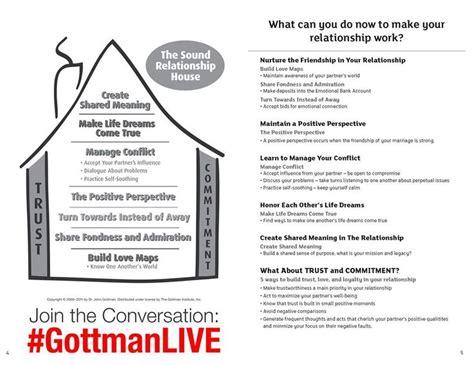 gottman sound relationship house the sound relationship house gottmaninst gottman couple method