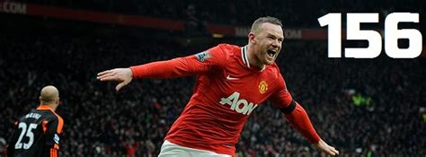 epl goal scorer all time premier league top goal scorers in history