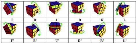 tutorial rubik s cube 3x3 cara menyusun rubik 3 215 3 wa ode rahmadania s blog