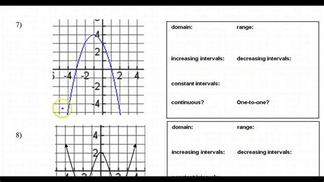 domain and range interval notation worksheet answers