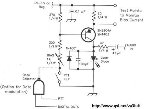 laser diode test circuit laser circuits