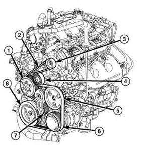 2005 Chrysler Town And Country Engine Diagram Chrysler 3 8 V6 Engine Diagram Get Free Image About