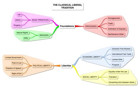 why liberalism failed politics and culture books 301 moved permanently