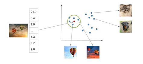paint colors neural network flickr rolls out neural network based similarity search