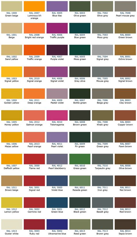 jotun paint ral colour chart pdf paint color ideas