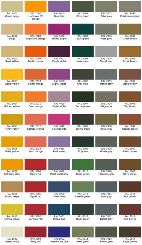 color pdf jotun ral color chart pdf